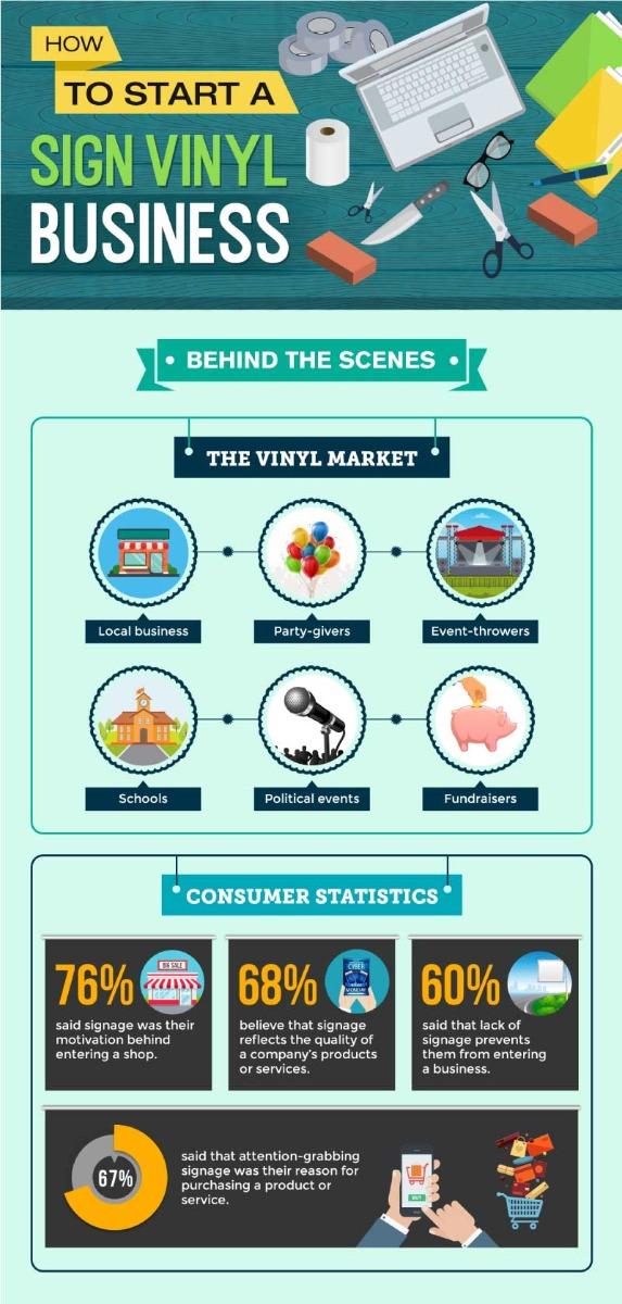 Vinyl Infographic