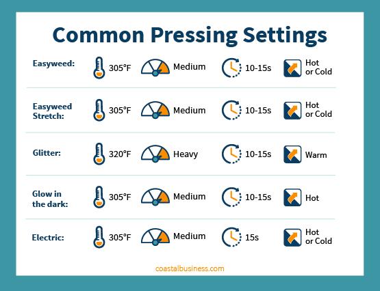 common heat press settings
